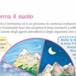 Gruppo Editoriale Raffaello